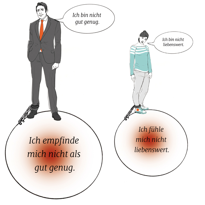 Psychologie Therapie Glaubenssatz Sylvia Wolf Illustration